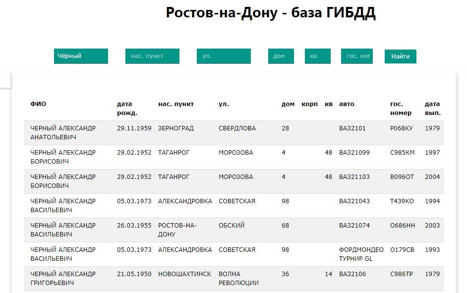 Результаты поиска в базе ГИБДД на номер орг