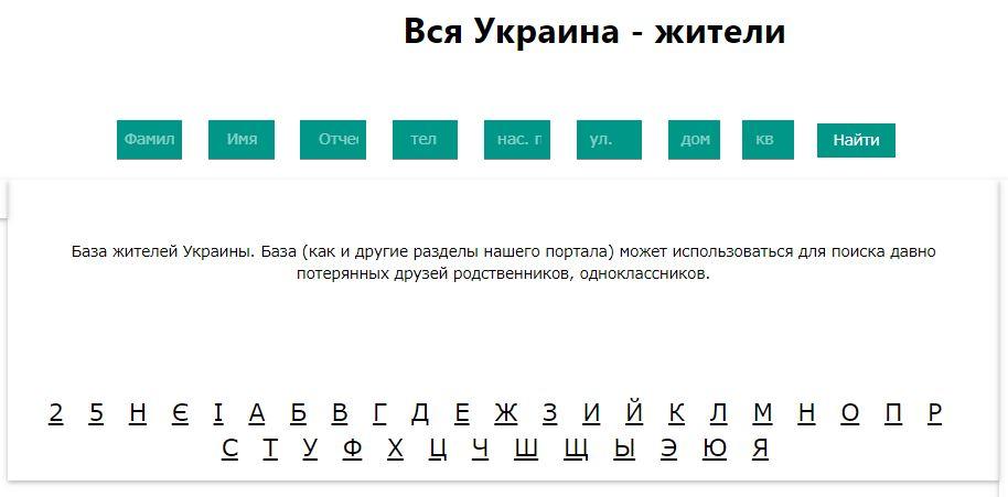 Вся Украина - жители в телефонном справочнике номер орг